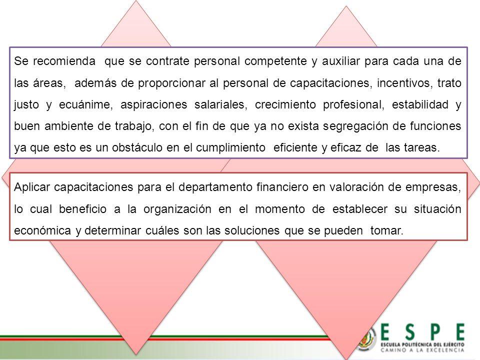Se recomienda que se contrate personal competente y auxiliar para cada una de las áreas, además de proporcionar al personal de capacitaciones, incenti