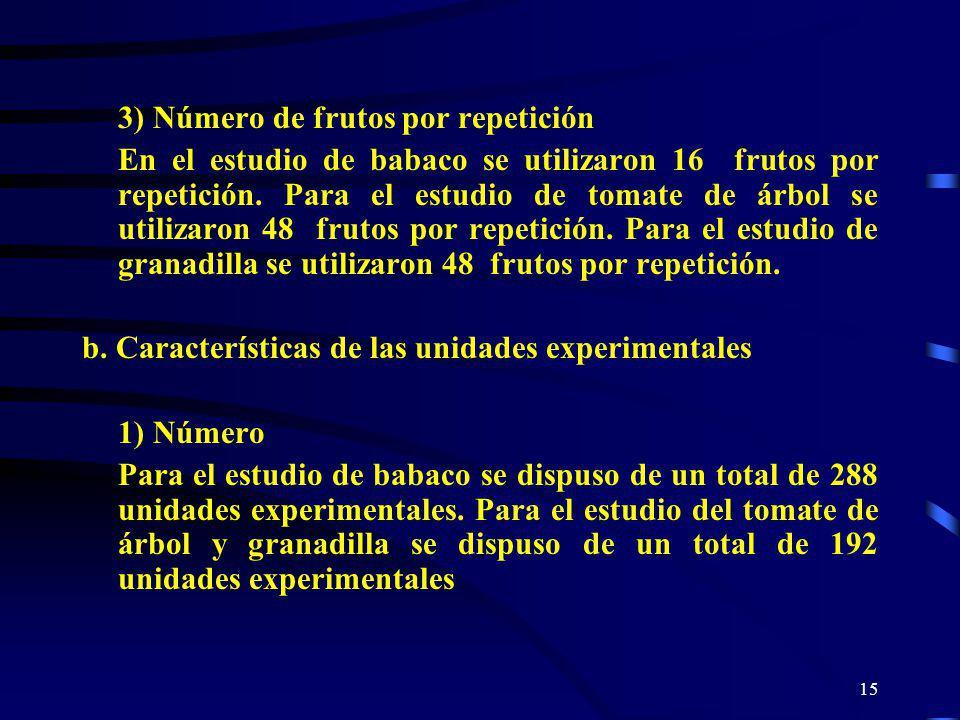 15 3) Número de frutos por repetición En el estudio de babaco se utilizaron 16 frutos por repetición. Para el estudio de tomate de árbol se utilizaron
