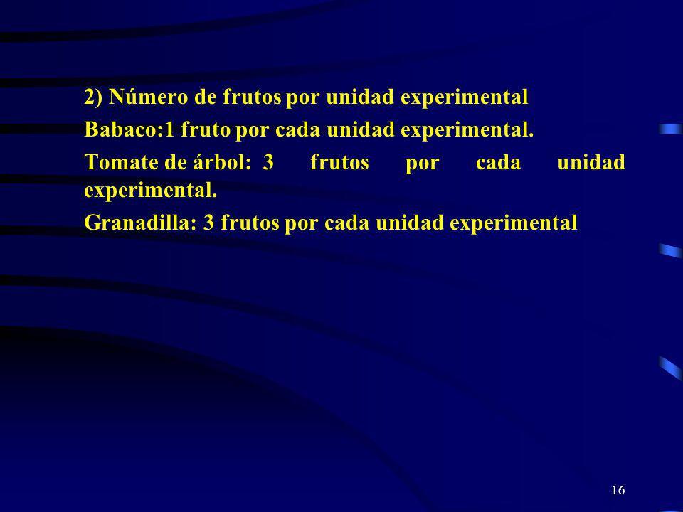16 2) Número de frutos por unidad experimental Babaco:1 fruto por cada unidad experimental. Tomate de árbol: 3 frutos por cada unidad experimental. Gr
