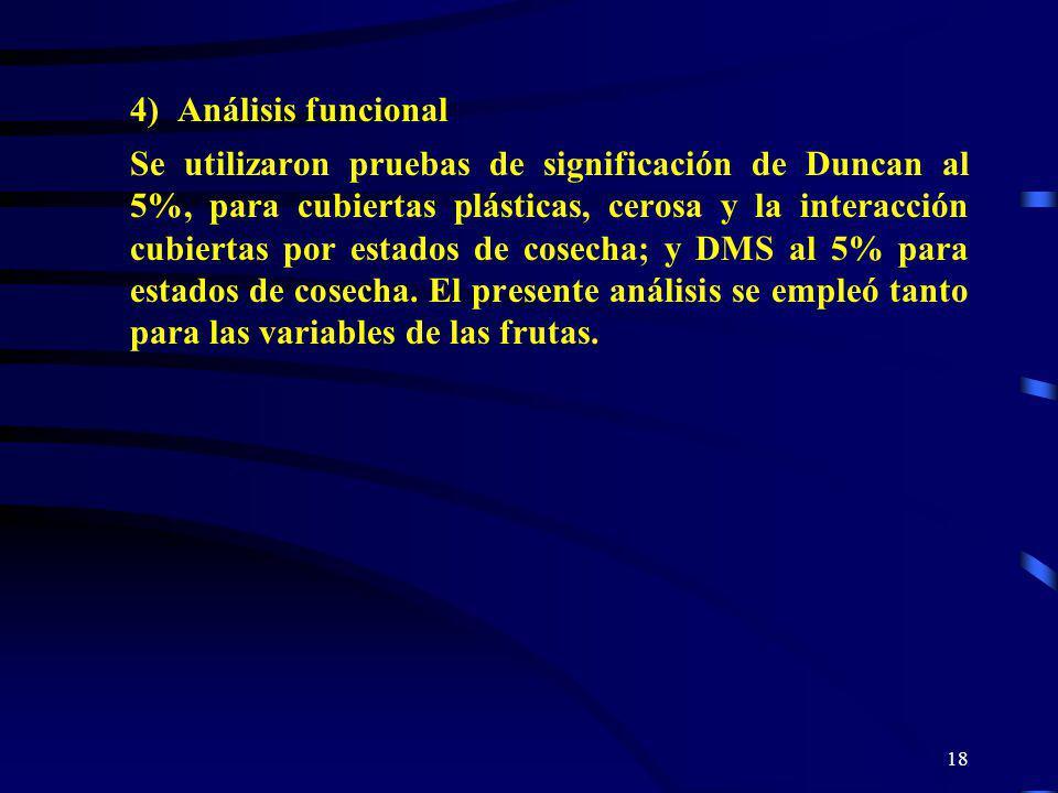 18 4) Análisis funcional Se utilizaron pruebas de significación de Duncan al 5%, para cubiertas plásticas, cerosa y la interacción cubiertas por estad