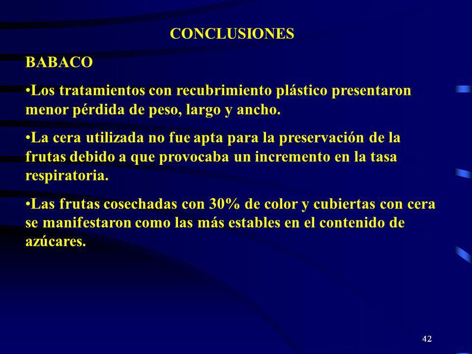 42 CONCLUSIONES BABACO Los tratamientos con recubrimiento plástico presentaron menor pérdida de peso, largo y ancho. La cera utilizada no fue apta par