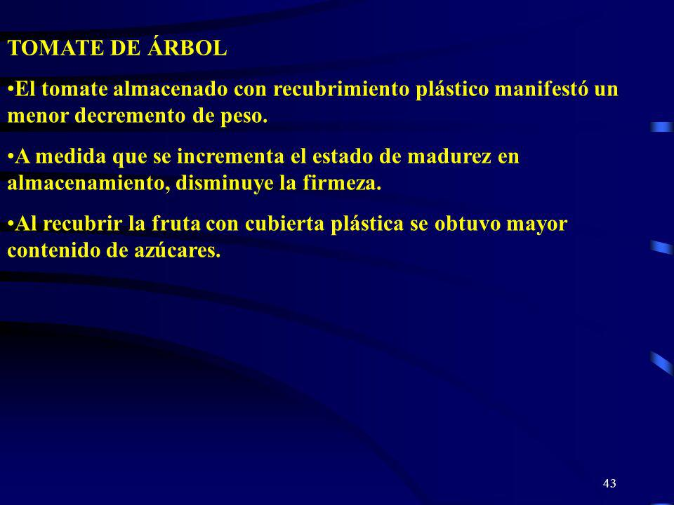43 TOMATE DE ÁRBOL El tomate almacenado con recubrimiento plástico manifestó un menor decremento de peso. A medida que se incrementa el estado de madu