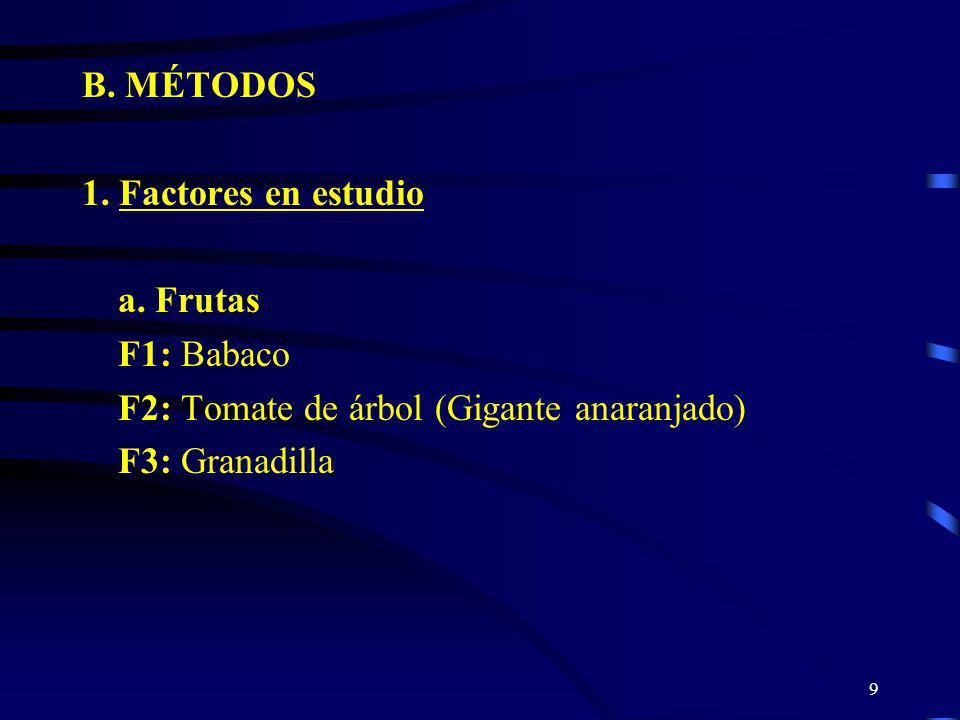 9 B. MÉTODOS 1. Factores en estudio a. Frutas F1: Babaco F2: Tomate de árbol (Gigante anaranjado) F3: Granadilla