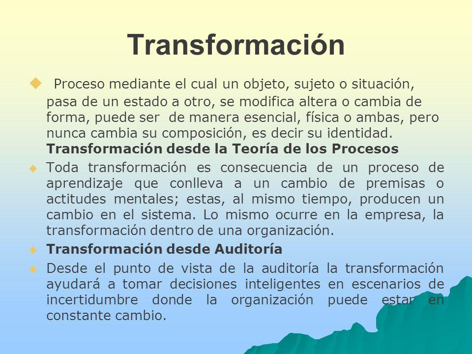 Transformación Proceso mediante el cual un objeto, sujeto o situación, pasa de un estado a otro, se modifica altera o cambia de forma, puede ser de manera esencial, física o ambas, pero nunca cambia su composición, es decir su identidad.