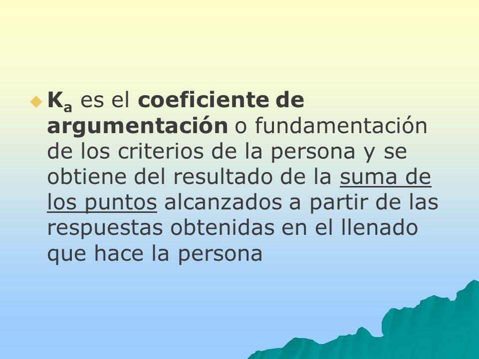 K a es el coeficiente de argumentación o fundamentación de los criterios de la persona y se obtiene del resultado de la suma de los puntos alcanzados a partir de las respuestas obtenidas en el llenado que hace la persona