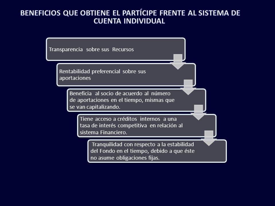 Transparencia sobre sus Recursos Rentabilidad preferencial sobre sus aportaciones Beneficia al socio de acuerdo al número de aportaciones en el tiempo, mismas que se van capitalizando.