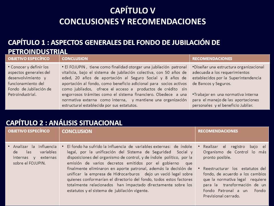 CAPÍTULO V CONCLUSIONES Y RECOMENDACIONES OBJETIVO ESPECÍFICOCONCLUSIONRECOMENDACIONES Conocer y definir los aspectos generales del desenvolvimiento y funcionamiento del Fondo de Jubilación de Petroindustrial.