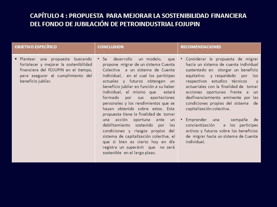 OBJETIVO ESPECÍFICOCONCLUSIONRECOMENDACIONES Plantear una propuesta buscando fortalecer y mejorar la sostenibilidad financiera del FOJUPIN en el tiempo, para asegurar el cumplimiento del beneficio jubilar.