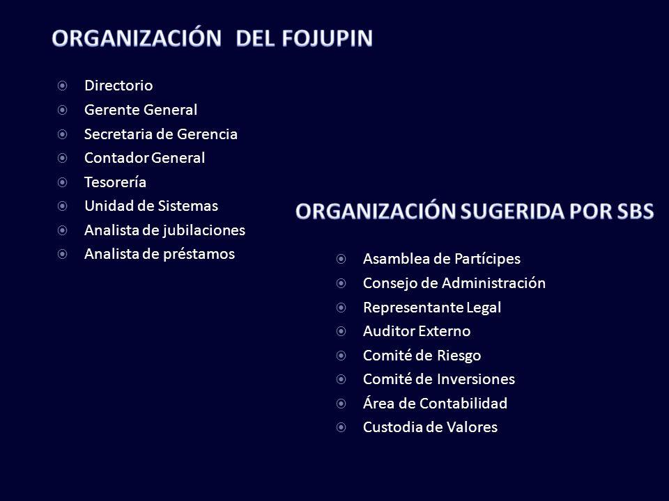 2) POLÍTICAS SOBRE LOS PRODUCTOS DE CRÉDITO CARACTERÍSTICAS PRODUCTOS DE CRÉDITO DEL FOJUPIN CARACTERÍSTICAS DE PRÉSTAMOS CARACTERIZACIÓN MONTOS MÁXIMOS PLAZOS MÁXIMOS TASA DE INTERÉS DE PRODUCTOS DE CRÉDITO Emergentes Circunstancias especiales o calamidad doméstica 5.000,00 36 meses (3 años) 12,50% Quirografarios Se entrega en base a la entrega de una letra de cambio y aval de otro socio.