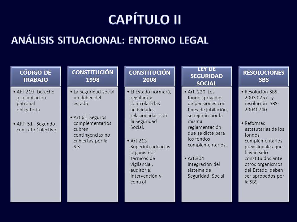 CÓDIGO DE TRABAJO ART.219 Derecho a la jubilación patronal obligatoria ART.