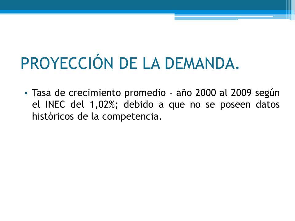 PROYECCIÓN DE LA DEMANDA. Tasa de crecimiento promedio - año 2000 al 2009 según el INEC del 1,02%; debido a que no se poseen datos históricos de la co