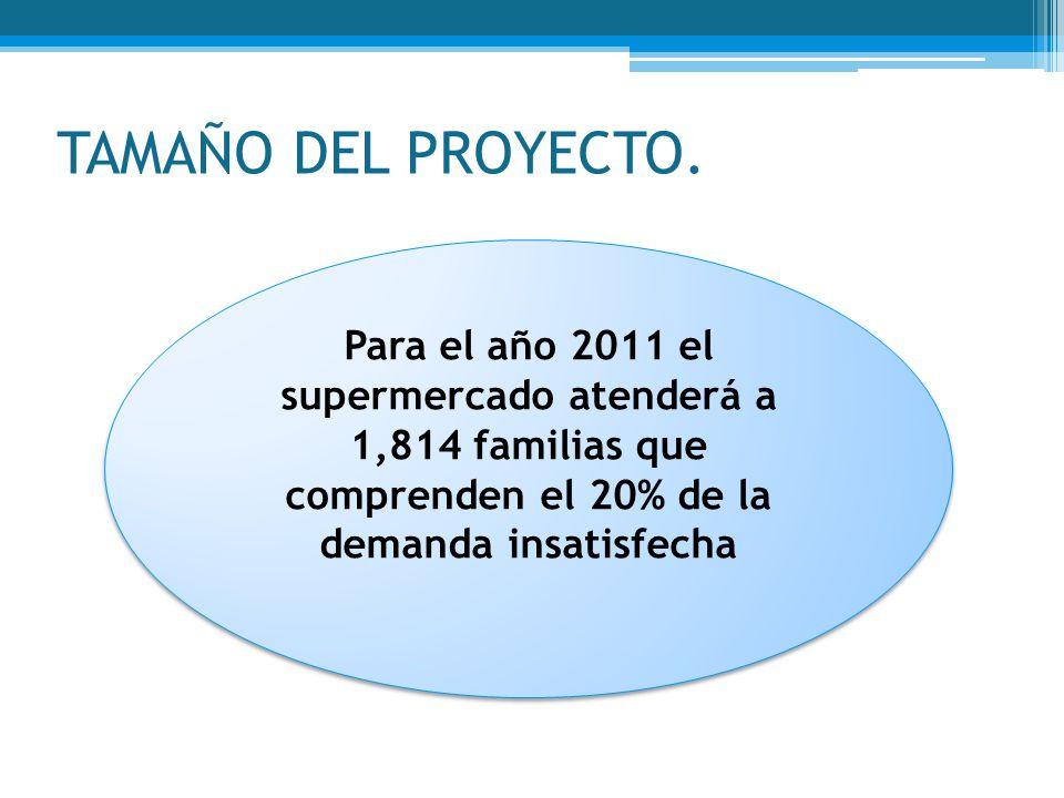 TAMAÑO DEL PROYECTO. Para el año 2011 el supermercado atenderá a 1,814 familias que comprenden el 20% de la demanda insatisfecha