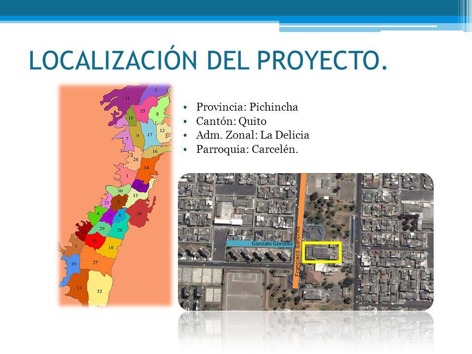 LOCALIZACIÓN DEL PROYECTO. Provincia: Pichincha Cantón: Quito Adm. Zonal: La Delicia Parroquia: Carcelén.