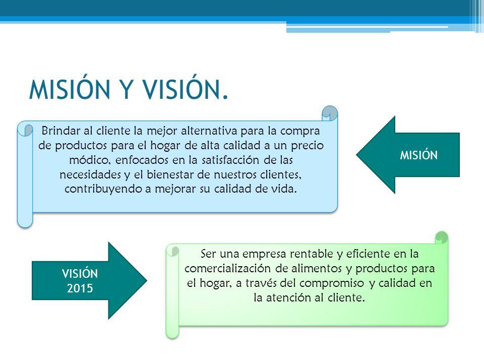 MISIÓN Y VISIÓN. Ser una empresa rentable y eficiente en la comercialización de alimentos y productos para el hogar, a través del compromiso y calidad