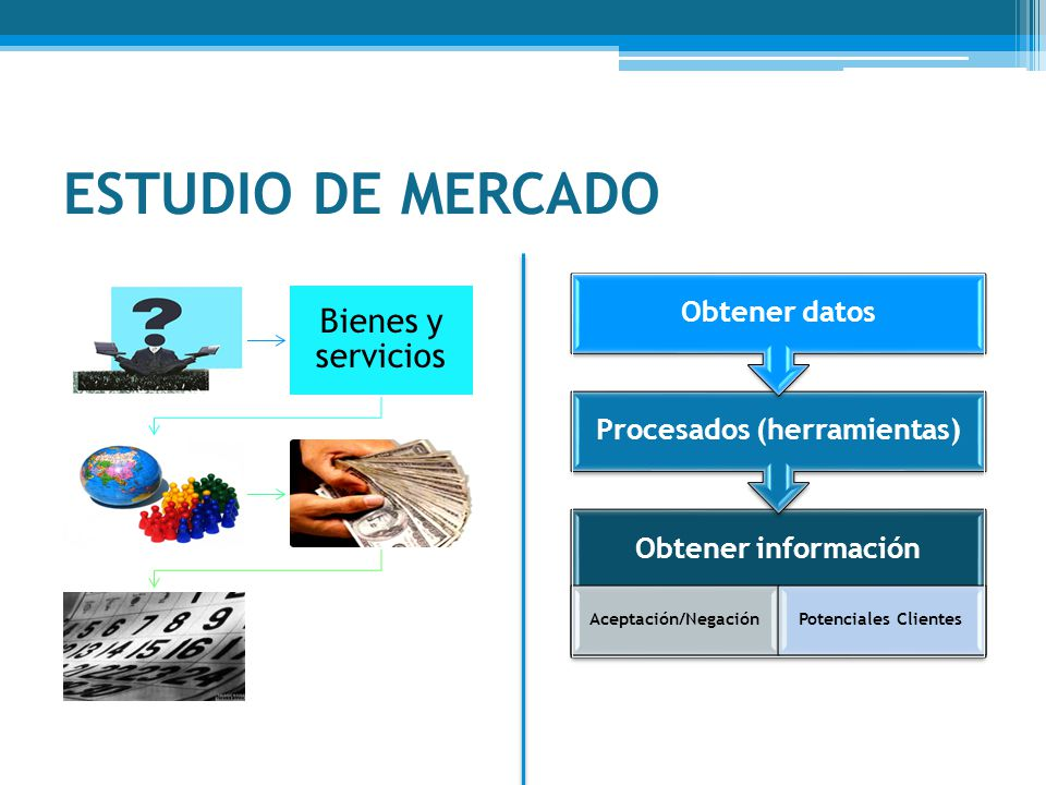 CRONOGRAMA DE REINVERSIÓN.REINVERSIONES V. TOTALAño de reinversión: 1.