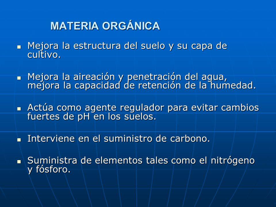 MATERIA ORGÁNICA Mejora la estructura del suelo y su capa de cultivo. Mejora la estructura del suelo y su capa de cultivo. Mejora la aireación y penet