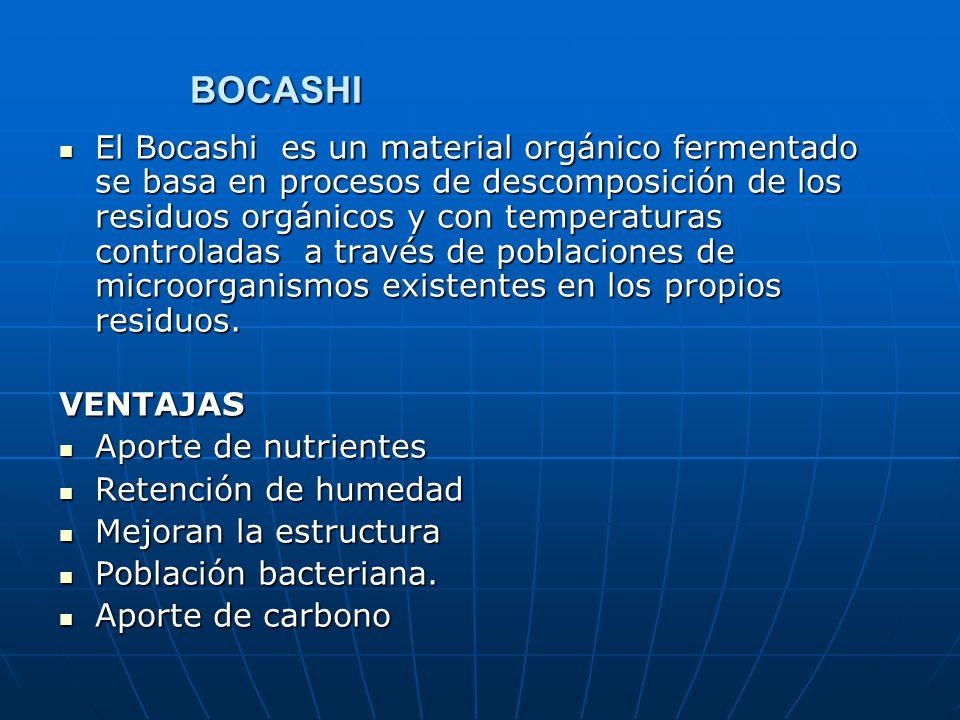 BOCASHI El Bocashi es un material orgánico fermentado se basa en procesos de descomposición de los residuos orgánicos y con temperaturas controladas a