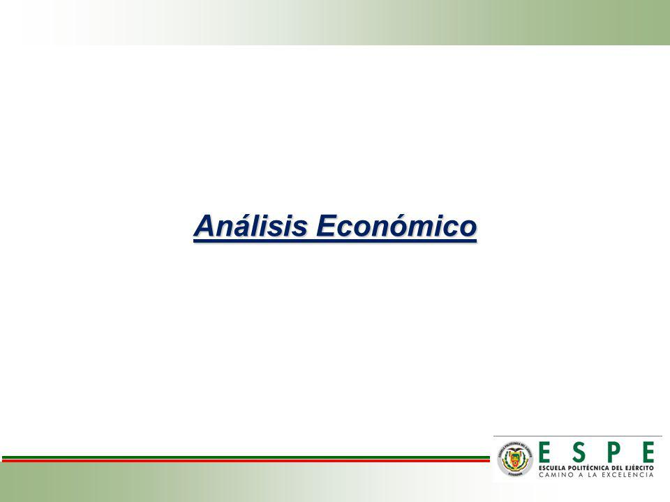 Beneficio Bruto Costo Variable y Beneficio Neto de los Tratamientos en Estudio.