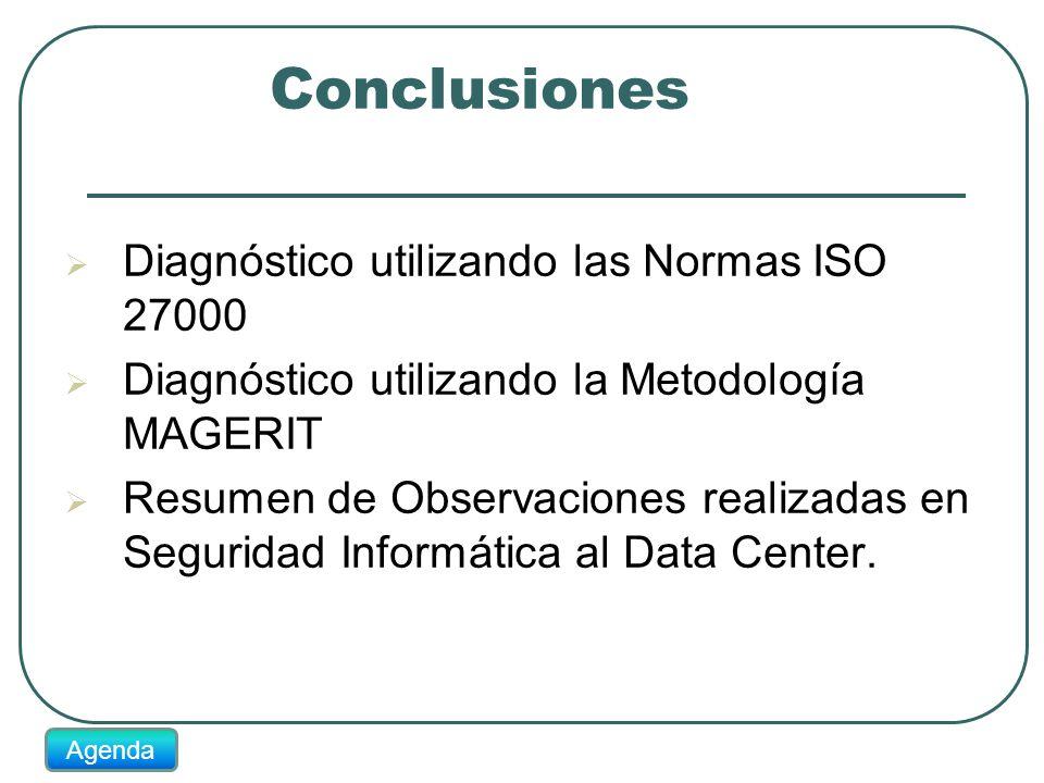 Conclusiones Diagnóstico utilizando las Normas ISO 27000 Diagnóstico utilizando la Metodología MAGERIT Resumen de Observaciones realizadas en Segurida