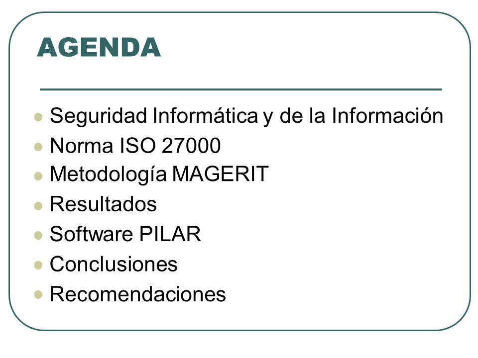 Seguridad Informática y de la Información Norma ISO 27000 Metodología MAGERIT Software PILAR Resultados Conclusiones Recomendaciones AGENDA Norma ISO