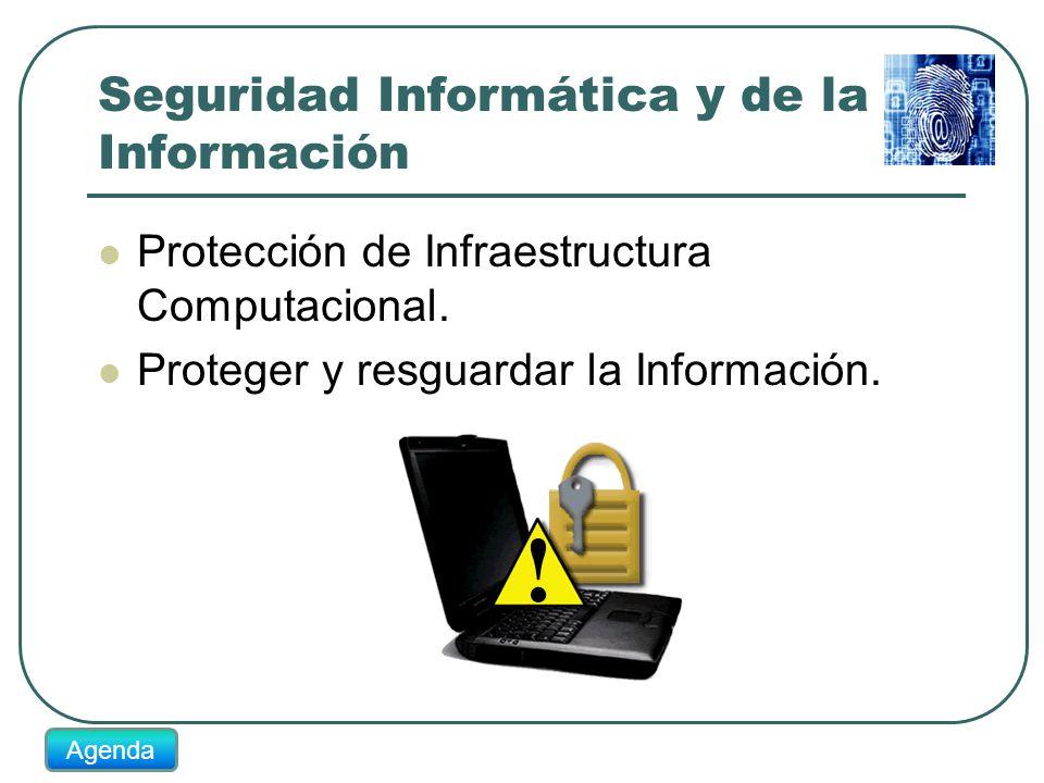 Protección de Infraestructura Computacional. Proteger y resguardar la Información. Agenda
