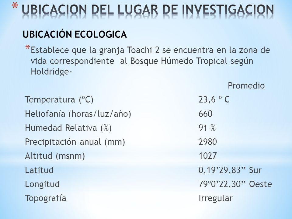 * Establece que la granja Toachi 2 se encuentra en la zona de vida correspondiente al Bosque Húmedo Tropical según Holdridge- Promedio Temperatura (ºC