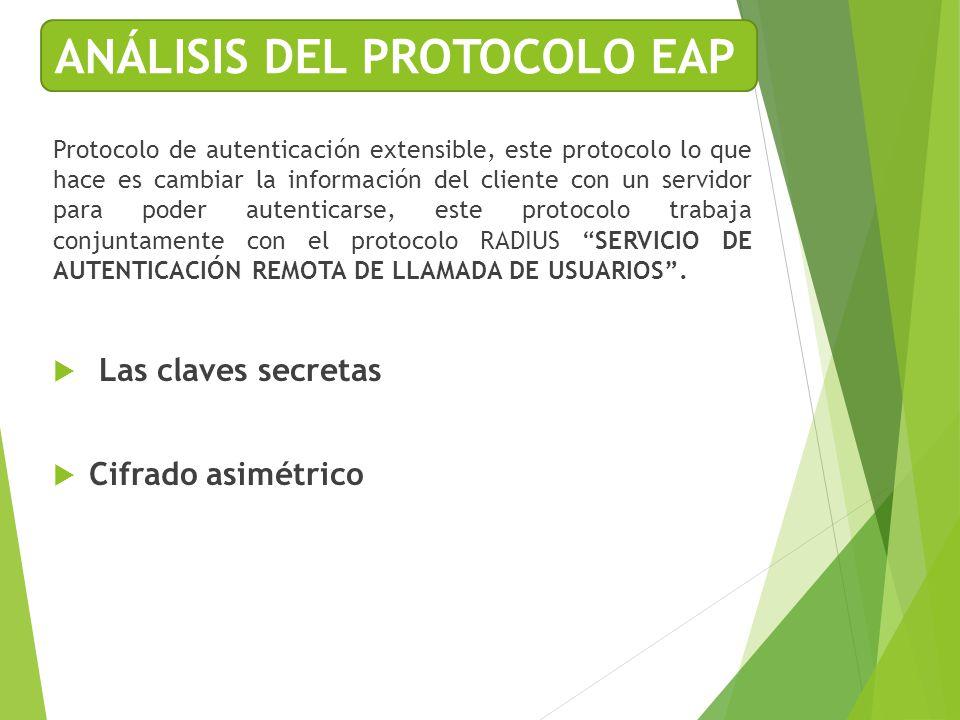 EAP-TLS Transport Layer Security, que utiliza el algoritmo de cifrado asimétrico RSA.