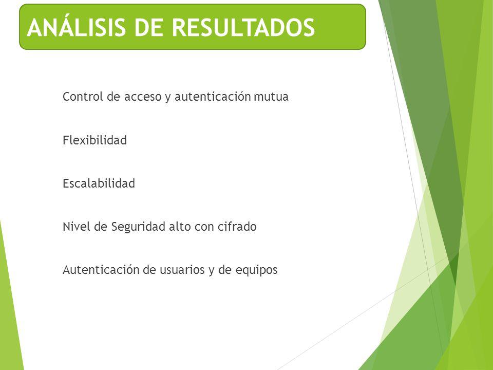 Control de acceso y autenticación mutua Flexibilidad Escalabilidad Nivel de Seguridad alto con cifrado Autenticación de usuarios y de equipos ANÁLISIS