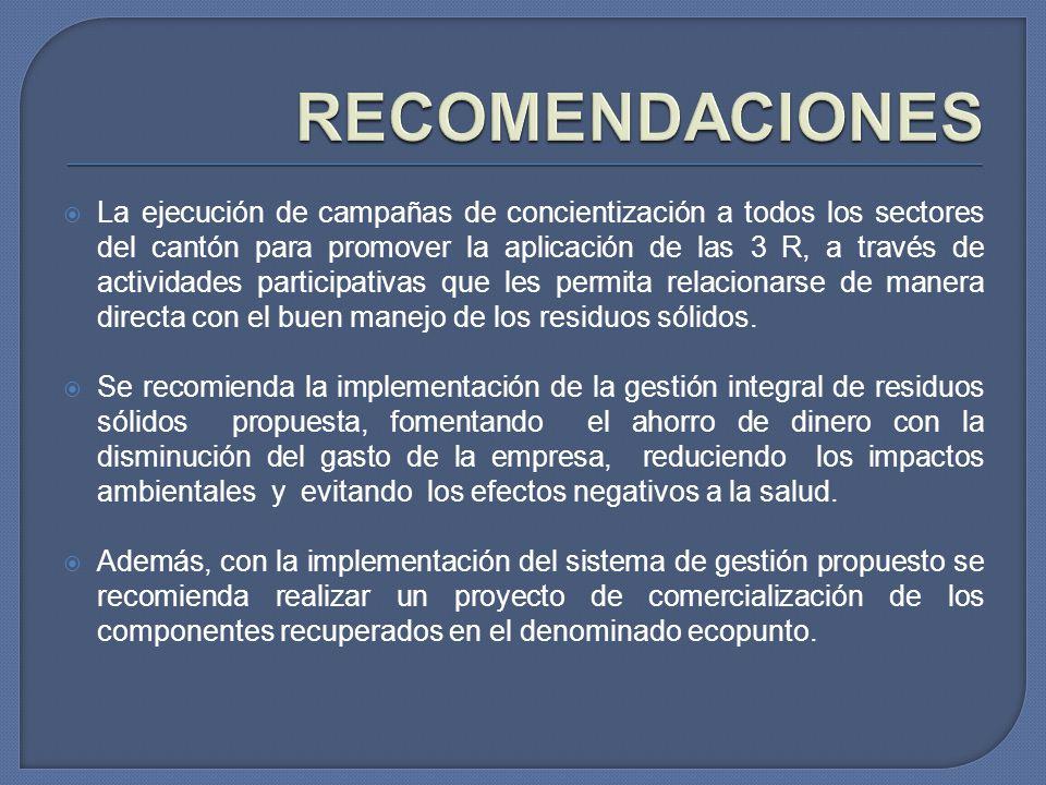 La ejecución de campañas de concientización a todos los sectores del cantón para promover la aplicación de las 3 R, a través de actividades participat