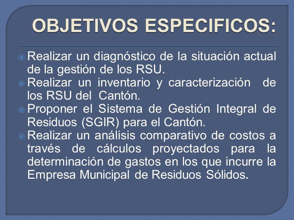 OBJETIVOS ESPECIFICOS: Realizar un diagnóstico de la situación actual de la gestión de los RSU. Realizar un inventario y caracterización de los RSU de