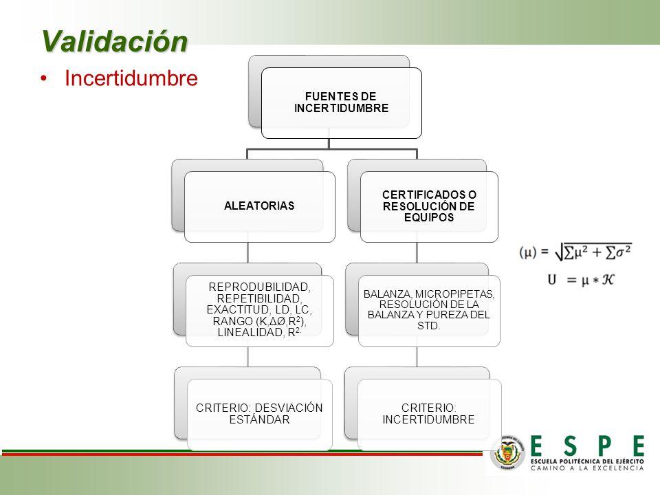 Incertidumbre FUENTES DE INCERTIDUMBRE ALEATORIAS REPRODUBILIDAD, REPETIBILIDAD, EXACTITUD, LD, LC, RANGO (K,ΔØ,R 2 ), LINEALIDAD, R 2.