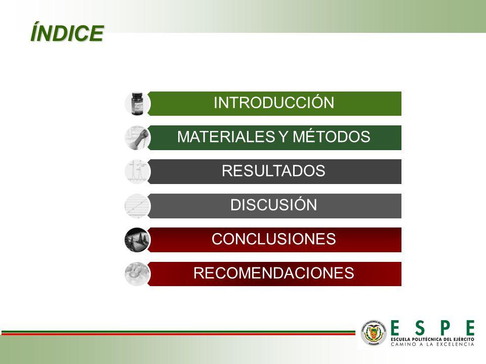 ÍNDICE INTRODUCCIÓN MATERIALES Y MÉTODOS RESULTADOS DISCUSIÓN CONCLUSIONES RECOMENDACIONES