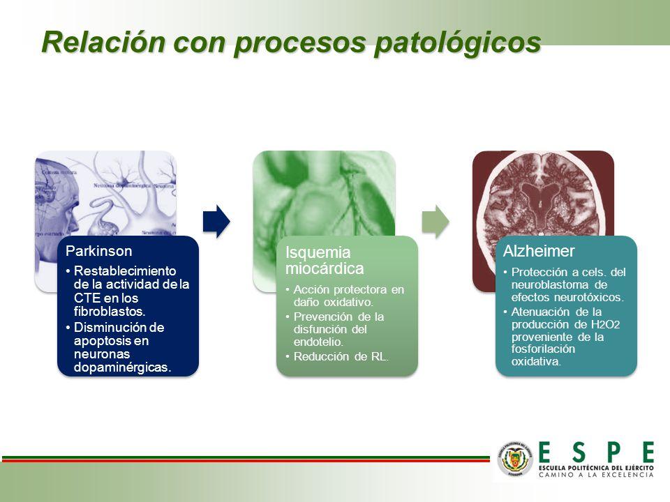 Relación con procesos patológicos Parkinson Restablecimiento de la actividad de la CTE en los fibroblastos.