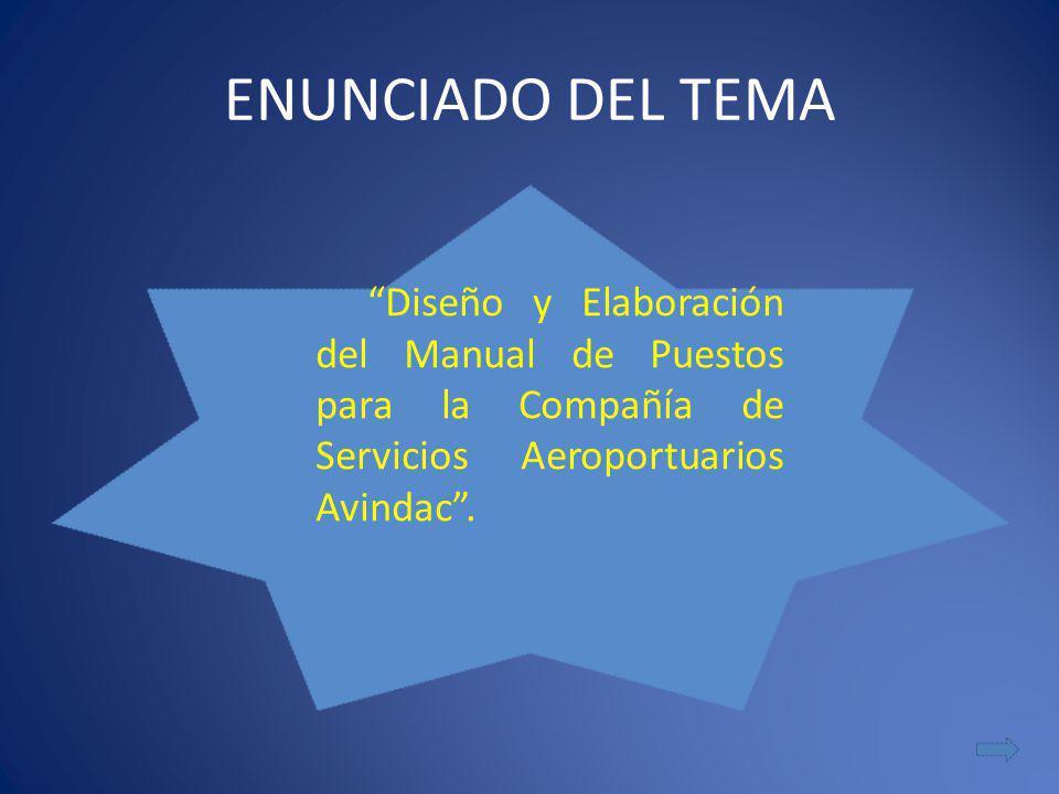 ENUNCIADO DEL TEMA Diseño y Elaboración del Manual de Puestos para la Compañía de Servicios Aeroportuarios Avindac.
