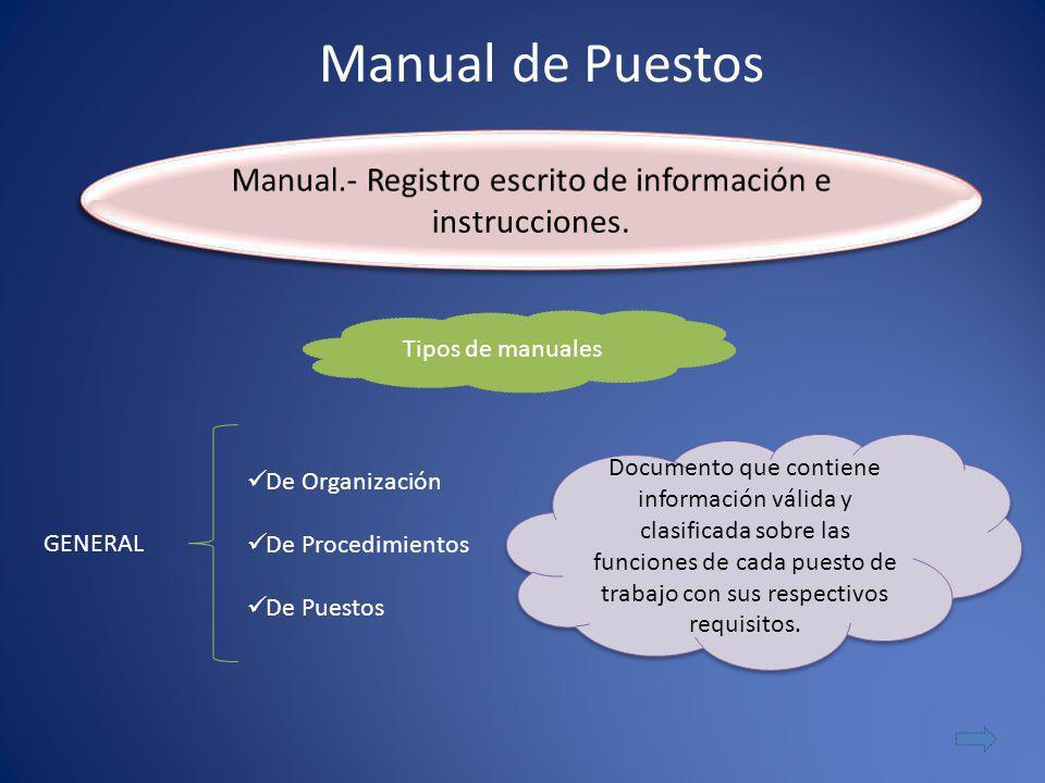 Manual de Puestos Tipos de manuales De Organización De Procedimientos De Puestos GENERAL Documento que contiene información válida y clasificada sobre las funciones de cada puesto de trabajo con sus respectivos requisitos.