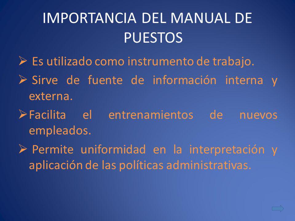 IMPORTANCIA DEL MANUAL DE PUESTOS Es utilizado como instrumento de trabajo. Sirve de fuente de información interna y externa. Facilita el entrenamient