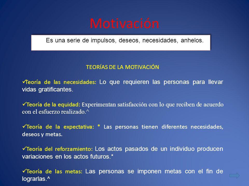 Motivación Es una serie de impulsos, deseos, necesidades, anhelos. TEORÍAS DE LA MOTIVACIÓN Teoría de las necesidades: Lo que requieren las personas p