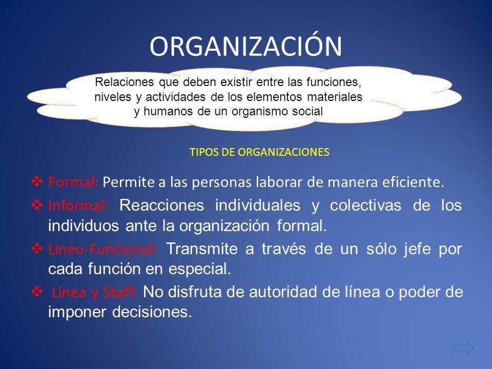 ORGANIZACIÓN Formal: Permite a las personas laborar de manera eficiente. Informal: Reacciones individuales y colectivas de los individuos ante la orga