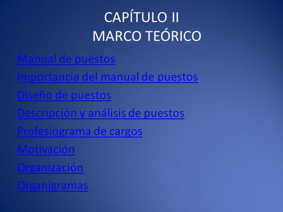 CAPÍTULO II MARCO TEÓRICO Manual de puestos Importancia del manual de puestos Diseño de puestos Descripción y análisis de puestos Profesiograma de cargos Motivación Organización Organigramas