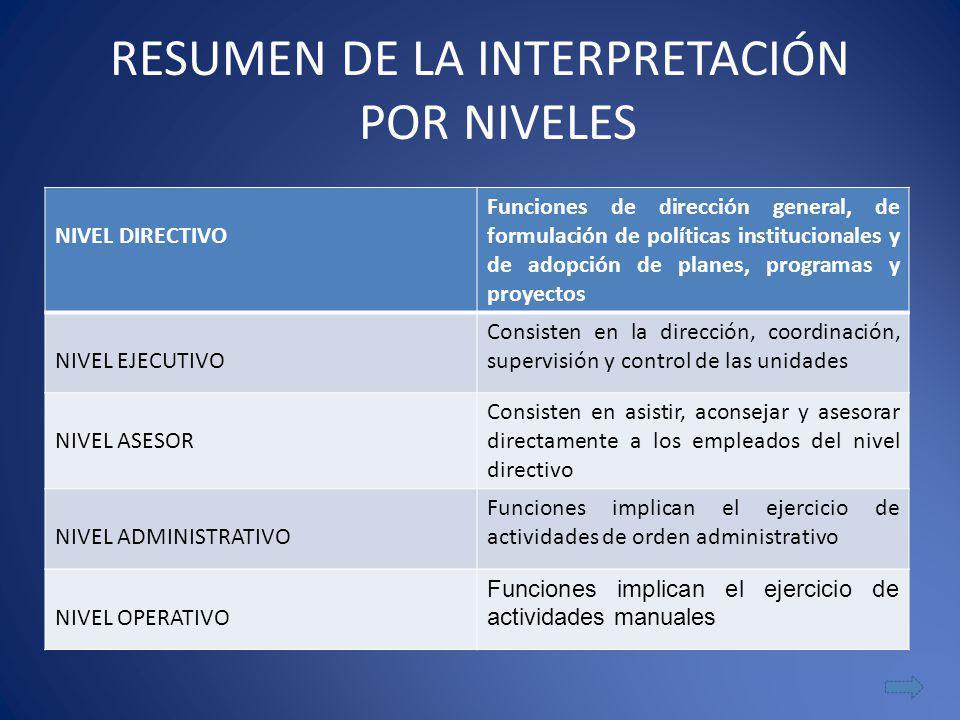RESUMEN DE LA INTERPRETACIÓN POR NIVELES NIVEL DIRECTIVO Funciones de dirección general, de formulación de políticas institucionales y de adopción de