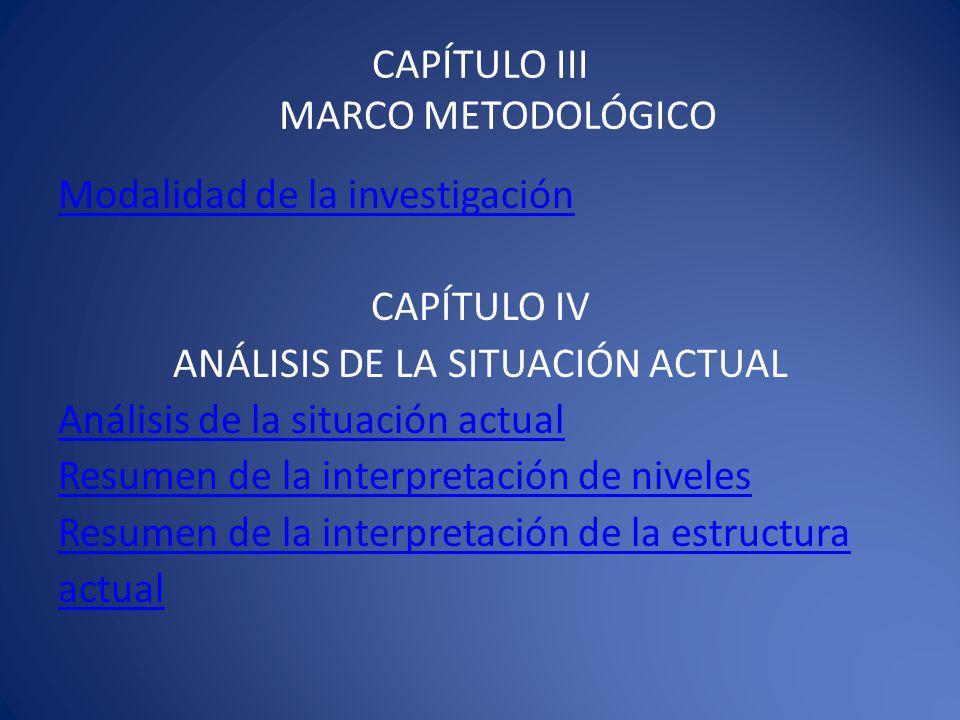 CAPÍTULO III MARCO METODOLÓGICO Modalidad de la investigación CAPÍTULO IV ANÁLISIS DE LA SITUACIÓN ACTUAL Análisis de la situación actual Resumen de la interpretación de niveles Resumen de la interpretación de la estructura actual
