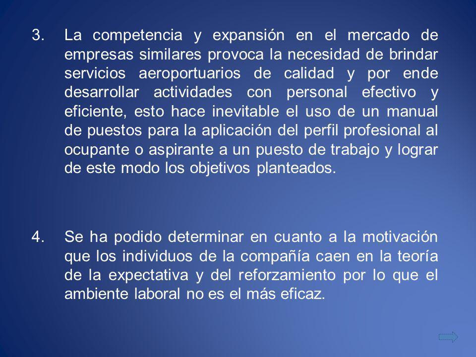 3.La competencia y expansión en el mercado de empresas similares provoca la necesidad de brindar servicios aeroportuarios de calidad y por ende desarr