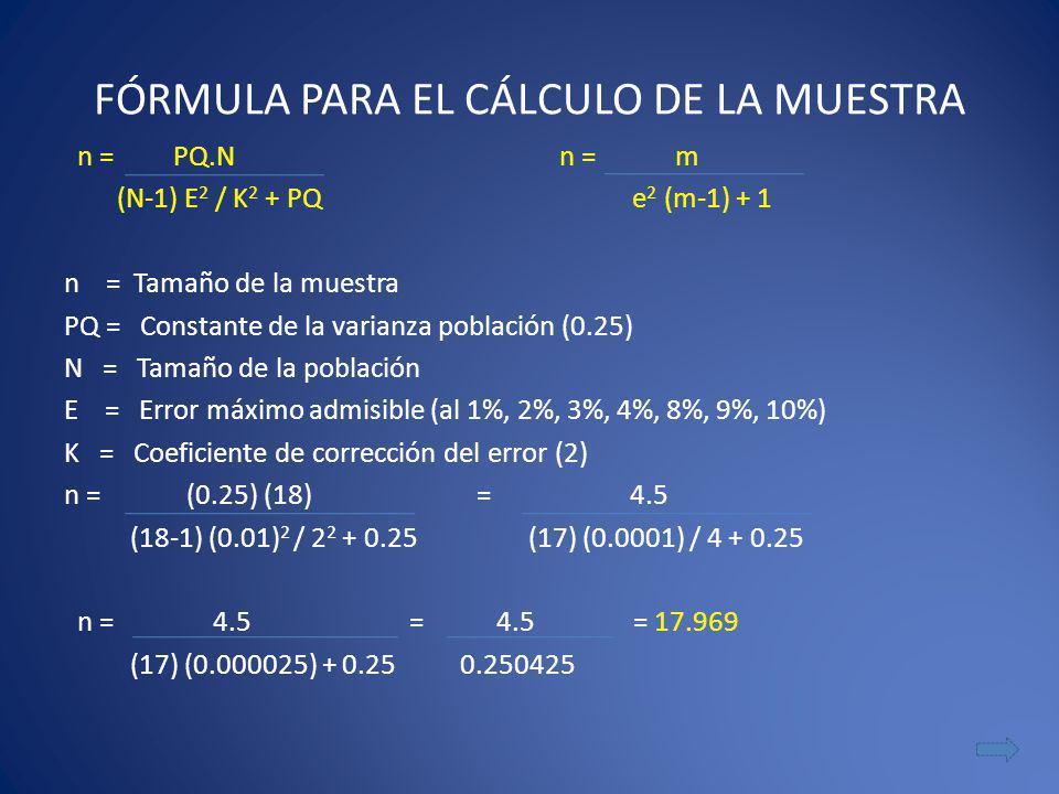FÓRMULA PARA EL CÁLCULO DE LA MUESTRA n = PQ.N n = m (N-1) E 2 / K 2 + PQ e 2 (m-1) + 1 n = Tamaño de la muestra PQ = Constante de la varianza población (0.25) N = Tamaño de la población E = Error máximo admisible (al 1%, 2%, 3%, 4%, 8%, 9%, 10%) K = Coeficiente de corrección del error (2) n = (0.25) (18) = 4.5 (18-1) (0.01) 2 / 2 2 + 0.25 (17) (0.0001) / 4 + 0.25 n = 4.5 = 4.5 = 17.969 (17) (0.000025) + 0.25 0.250425