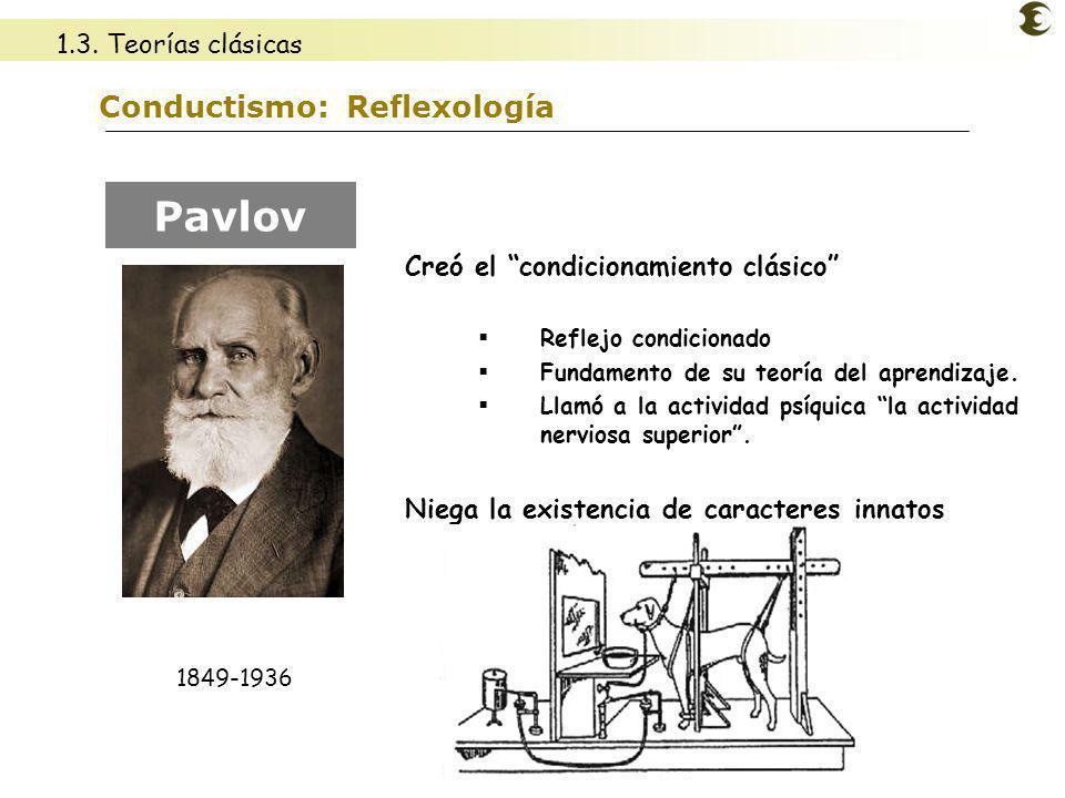 José Ramón Gómez Conductismo: Reflexología Creó el condicionamiento clásico Reflejo condicionado Fundamento de su teoría del aprendizaje. Llamó a la a