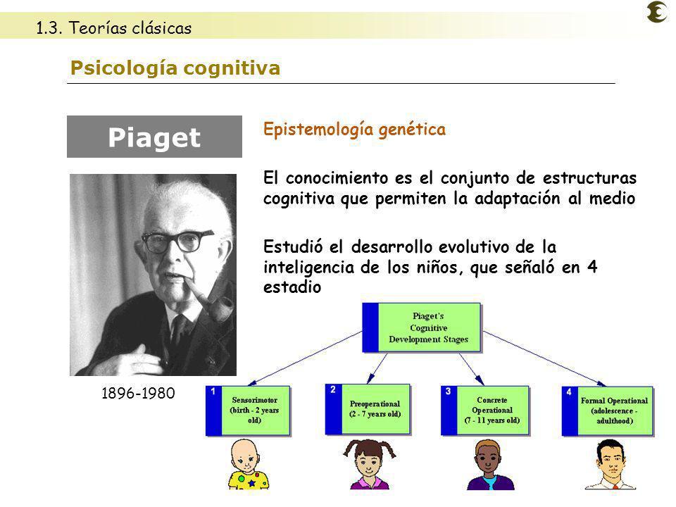 José Ramón Gómez Psicología cognitiva Epistemología genética El conocimiento es el conjunto de estructuras cognitiva que permiten la adaptación al med