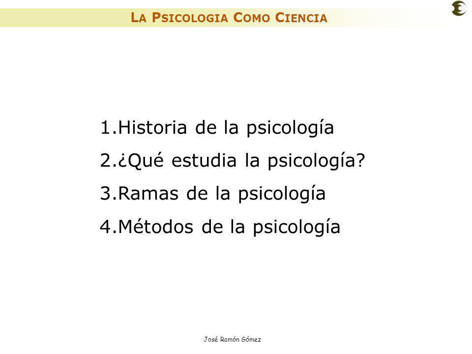 L A P SICOLOGIA C OMO C IENCIA 1.Historia de la psicología 2.¿Qué estudia la psicología? 3.Ramas de la psicología 4.Métodos de la psicología