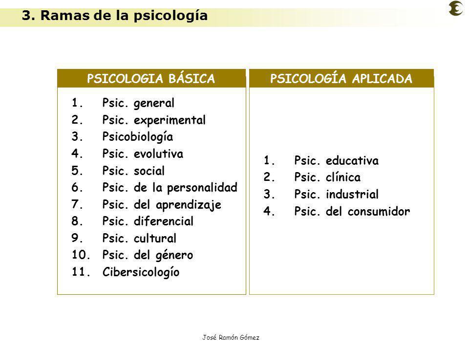 José Ramón Gómez 3. Ramas de la psicología 1.Psic. general 2.Psic. experimental 3.Psicobiología 4.Psic. evolutiva 5.Psic. social 6.Psic. de la persona