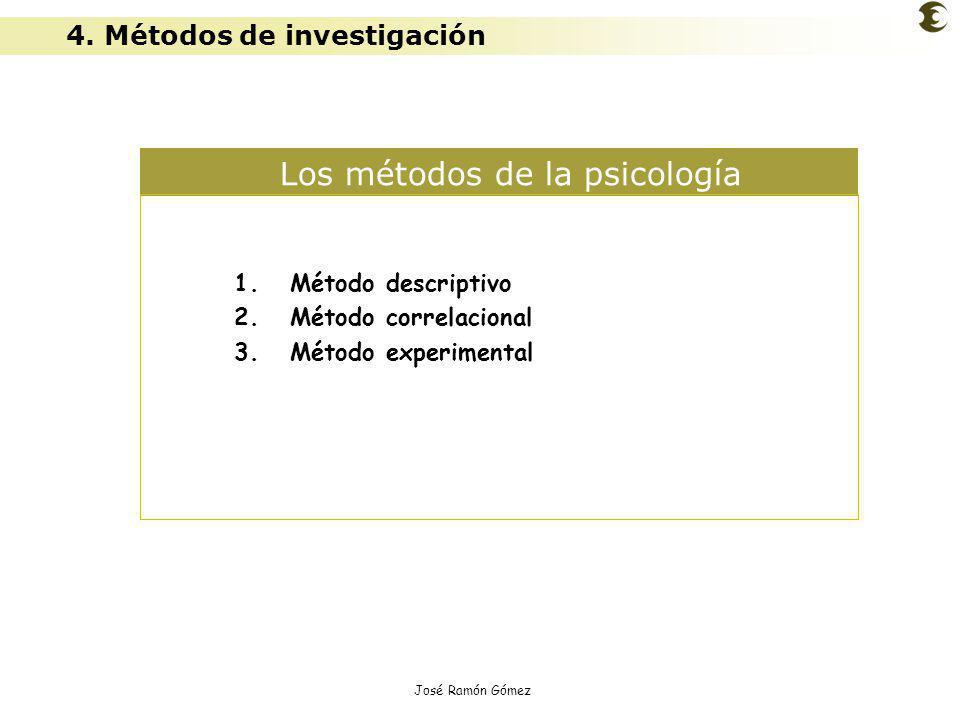 José Ramón Gómez Los métodos de la psicología 1.Método descriptivo 2.Método correlacional 3.Método experimental 4. Métodos de investigación