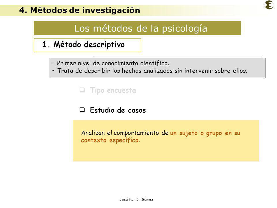 José Ramón Gómez Los métodos de la psicología 1. Método descriptivo Tipo encuesta Estudio de casos Estudio observacional Primer nivel de conocimiento