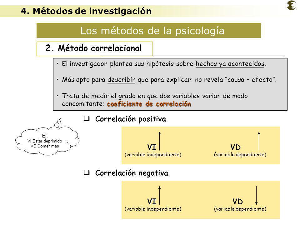 José Ramón Gómez Los métodos de la psicología 2. Método correlacional Correlación positiva Correlación negativa El investigador plantea sus hipótesis